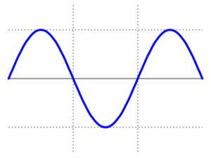 sinewave